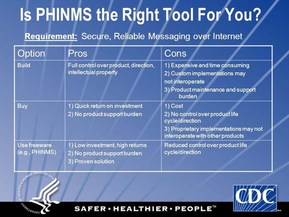 Is PHINMS the Right Tool For You