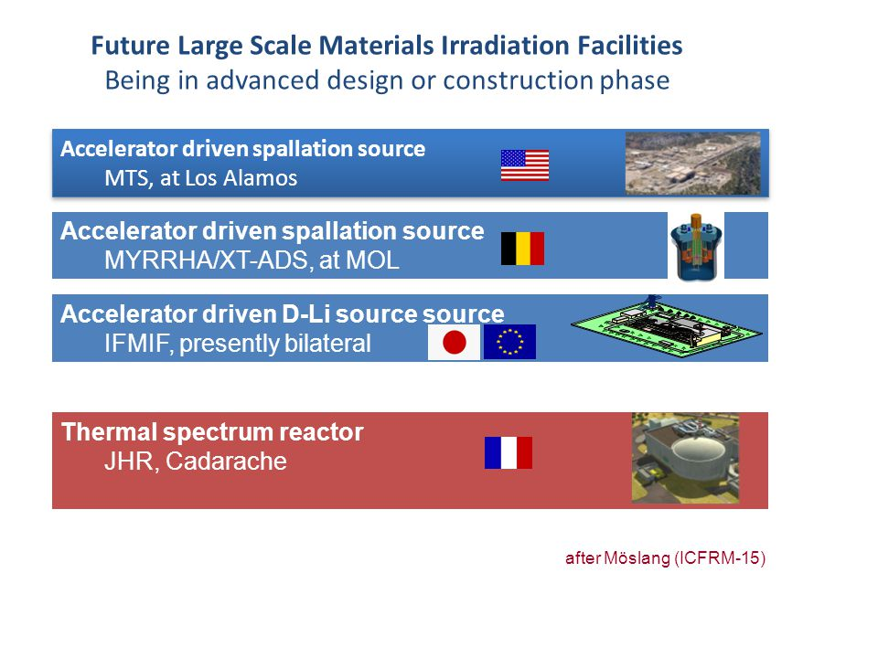 Future Large Scale Materials Irradiation Facilities Being in advanced design or construction phase