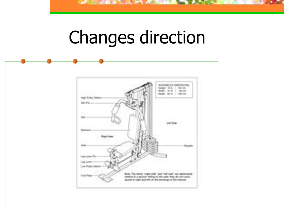 Changes direction