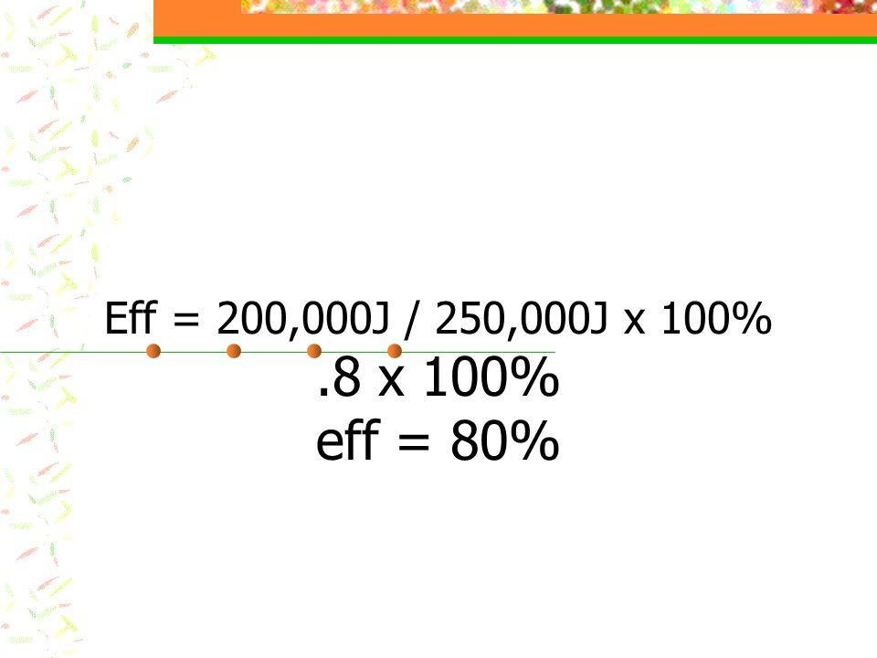 Eff = 200,000J / 250,000J x 100% .8 x 100% eff = 80%