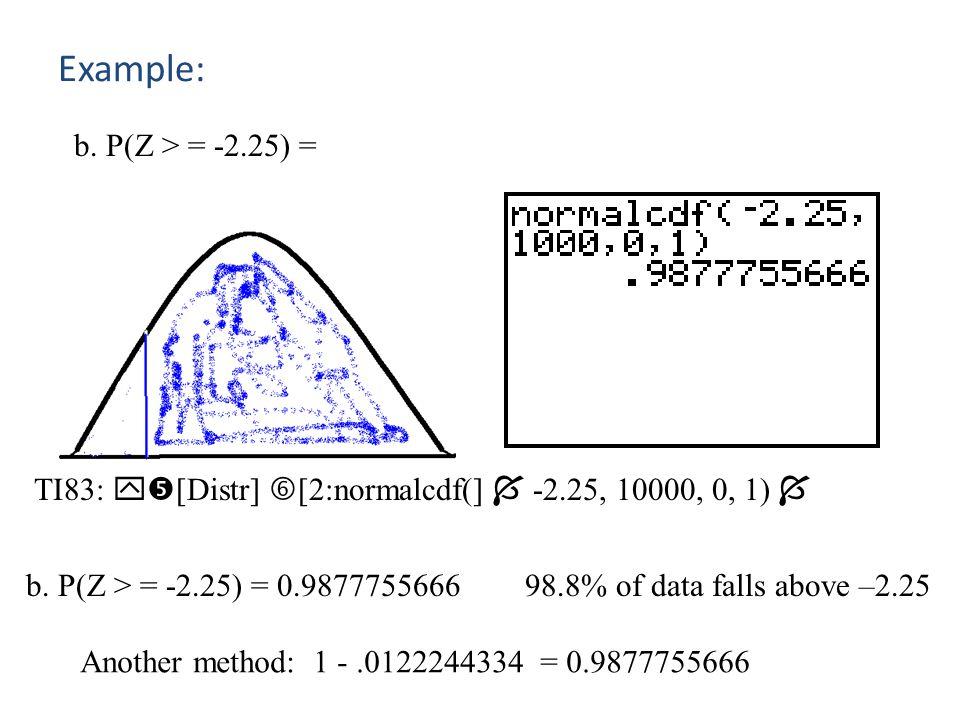 Example: b. P(Z > = -2.25) =