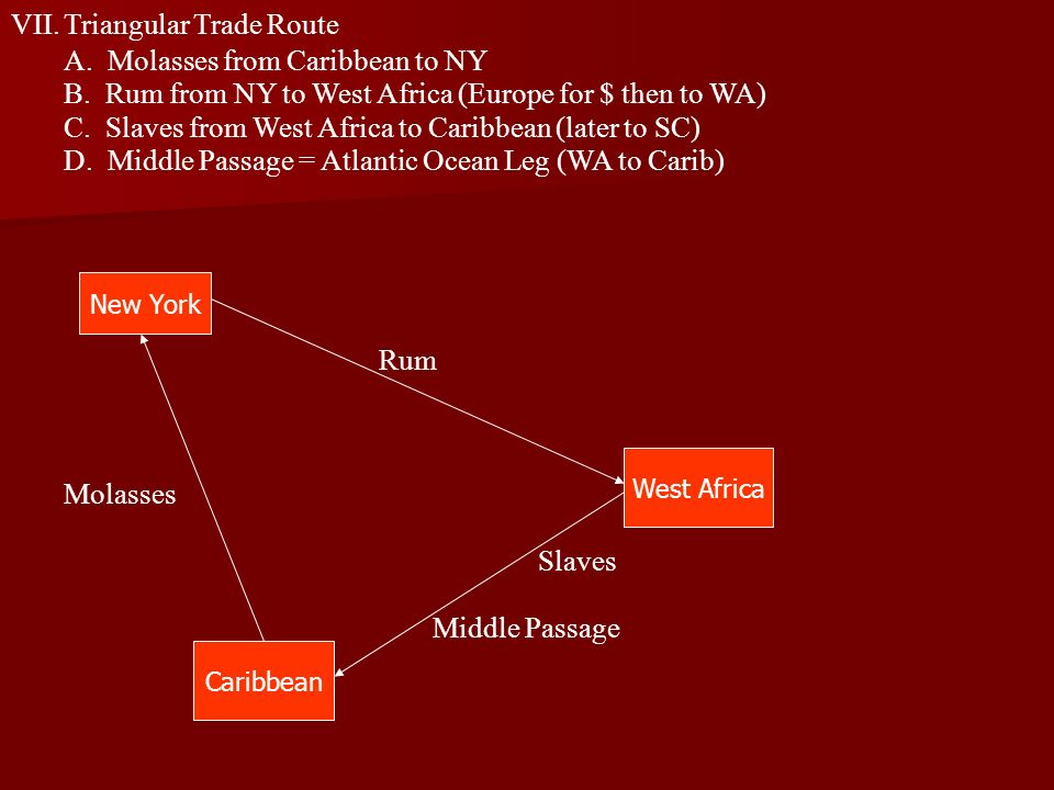 Triangular Trade Route A. Molasses from Caribbean to NY
