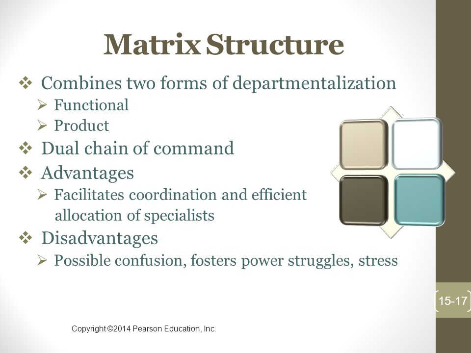 Matrix Structure Combines two forms of departmentalization
