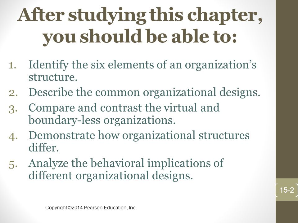chapter 15 foundation of organizational structure Organizational behavior summary chapter 9 an organization's structure threatens the well-being of the organization or its members.