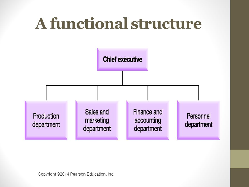 A functional structure