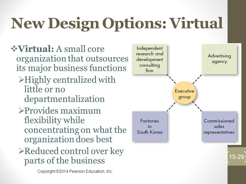 New Design Options: Virtual