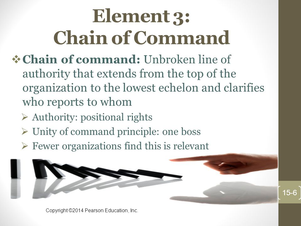 importance of chain of command You must inform your chain of command if you get the prescription filled, and don't, you will be in some serious trouble if you are in a field that has a medical rep, (flight doc), talk to them first if you aren't comfortable going to command.