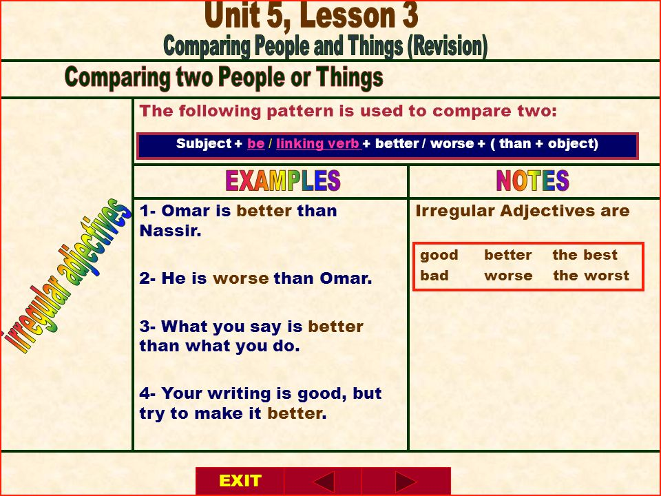 Comparing People and Things (Revision) Comparing two People or Things