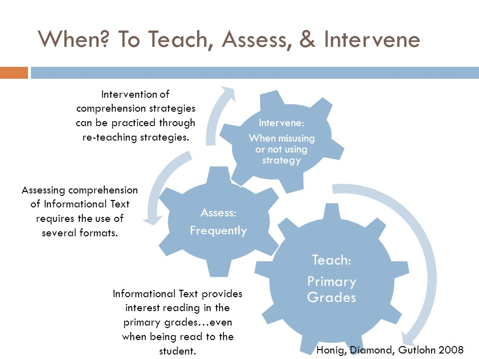 When To Teach, Assess, & Intervene