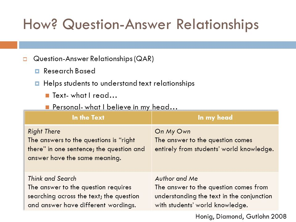 How Question-Answer Relationships