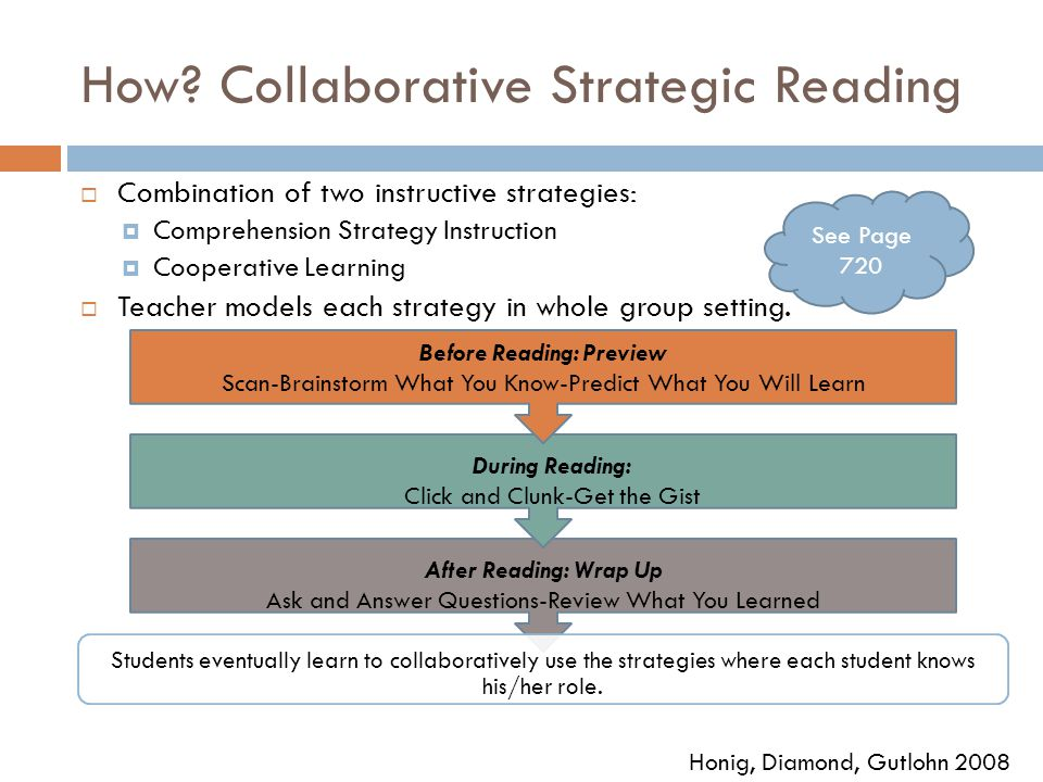 How Collaborative Strategic Reading