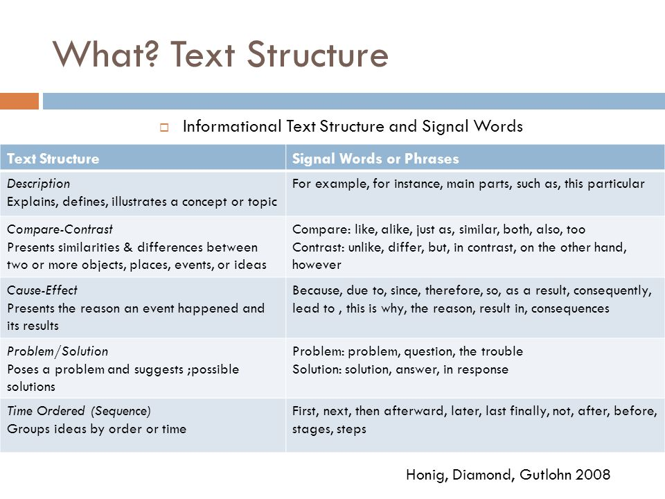 Informational Text Structure and Signal Words