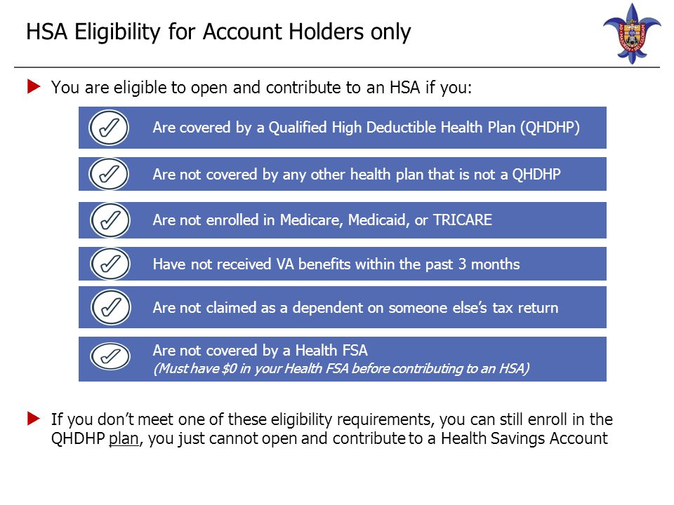 HSA Contributions Individual $3,350 $250 Family $6,650 $500