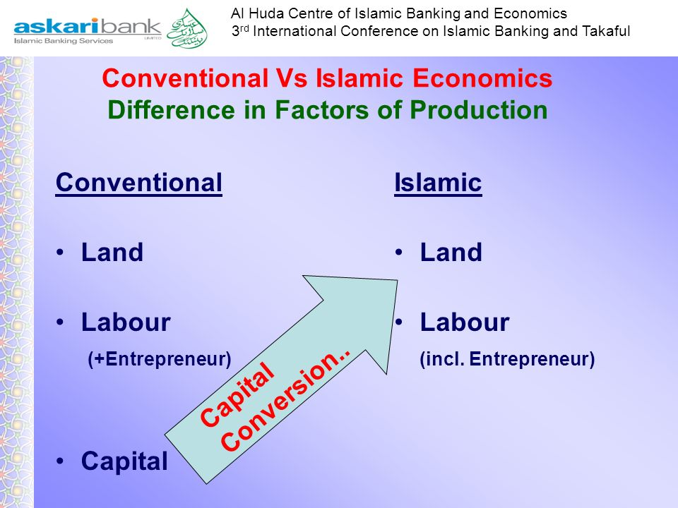 Conventional Vs Islamic Economics Difference in Factors of Production