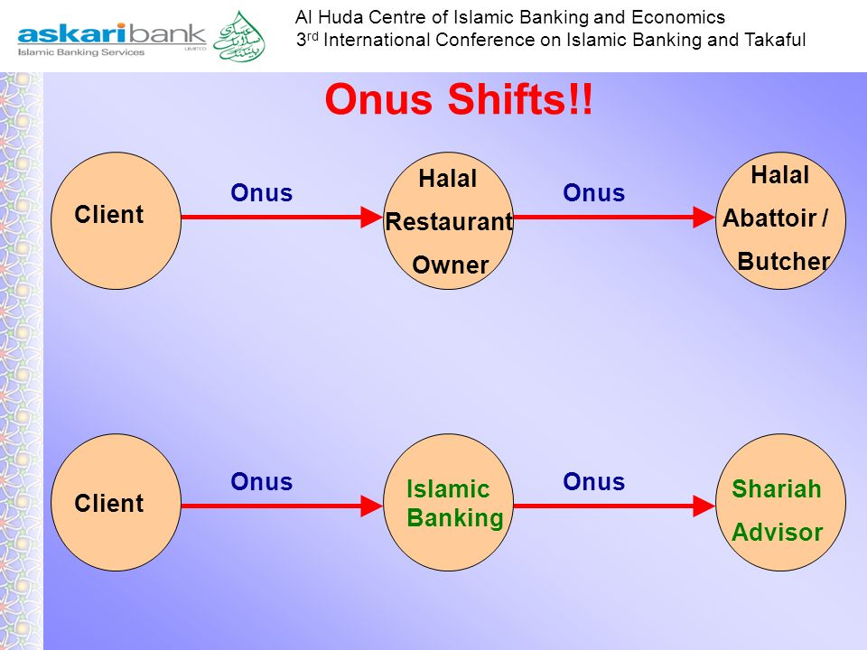 Onus Shifts!! Client Halal Restaurant Owner Halal Abattoir / Butcher