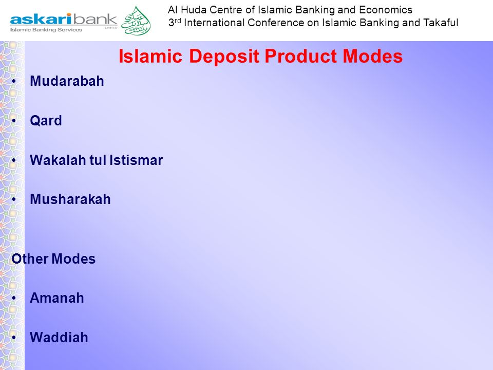 Islamic Deposit Product Modes