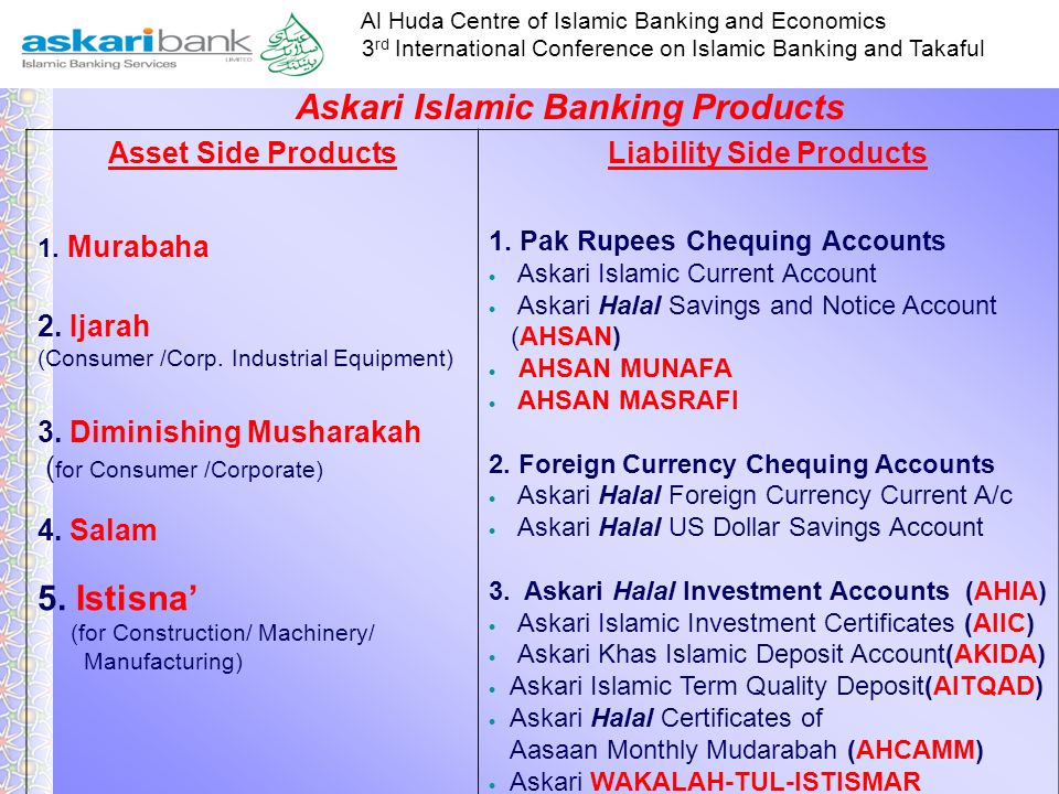 Askari Islamic Banking Products Liability Side Products