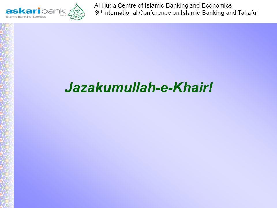 Jazakumullah-e-Khair!