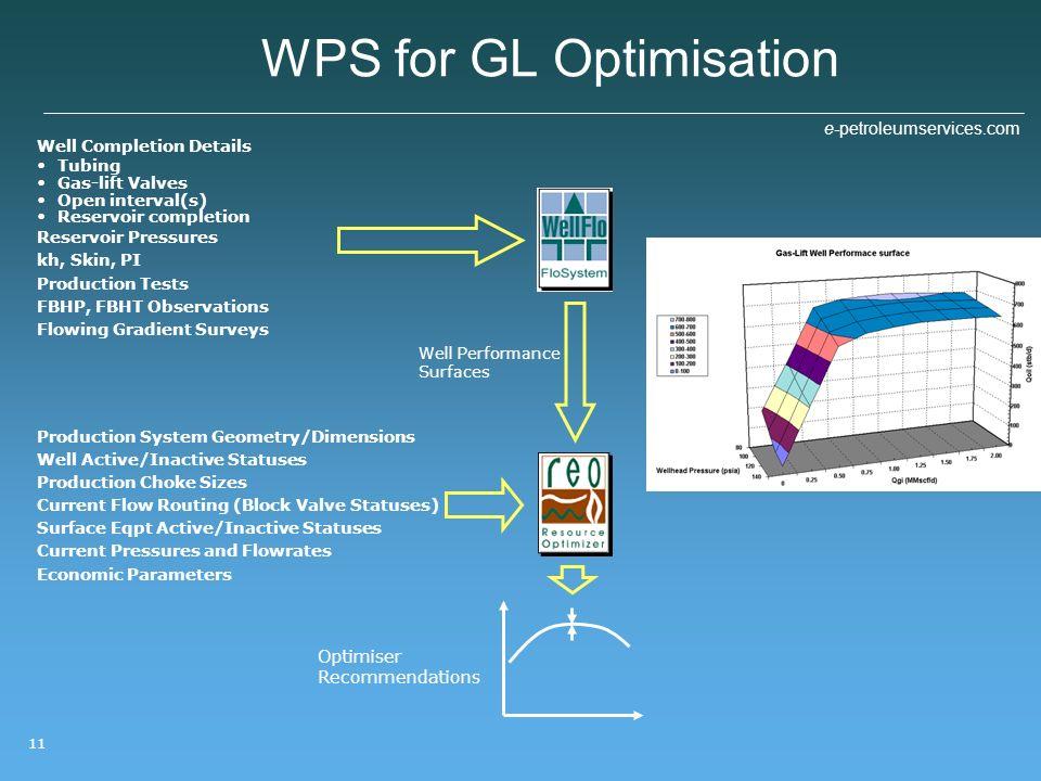 WPS for GL Optimisation