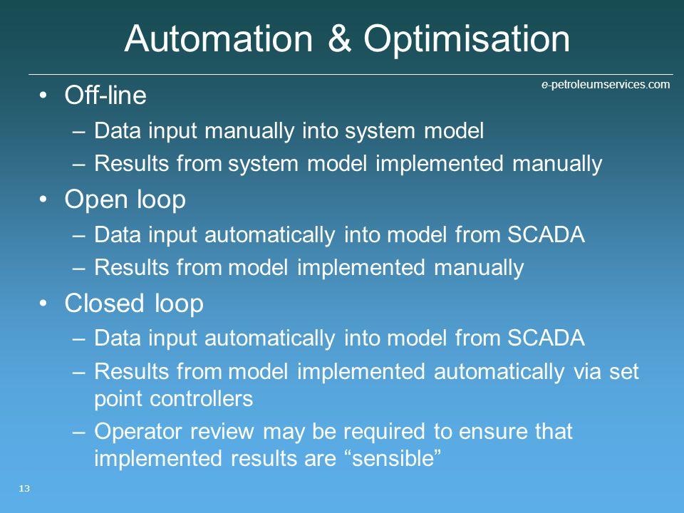 Automation & Optimisation