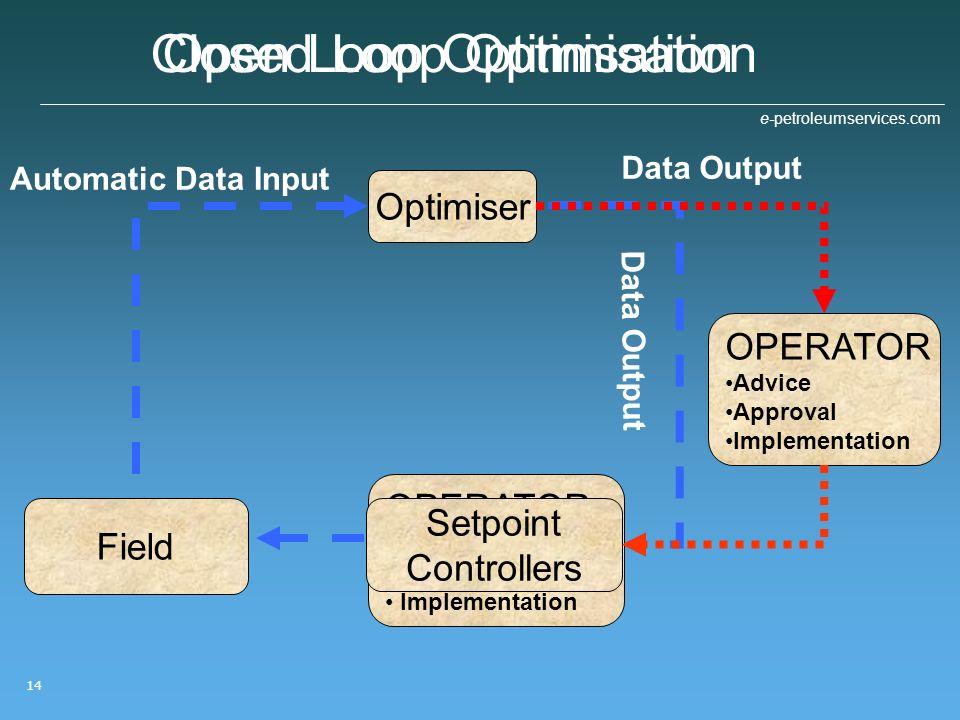 Open Loop Optimisation