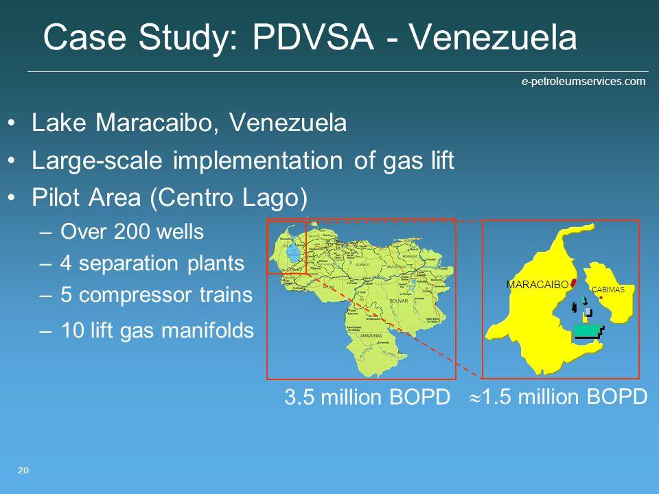 Case Study: PDVSA - Venezuela