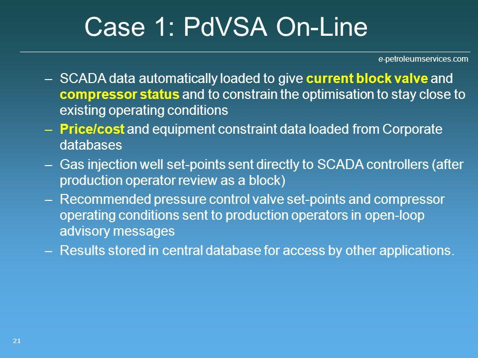 Case 1: PdVSA On-Line