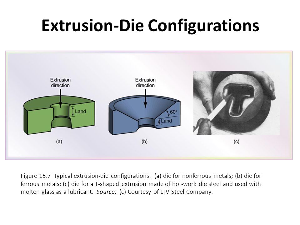 Extrusion-Die Configurations