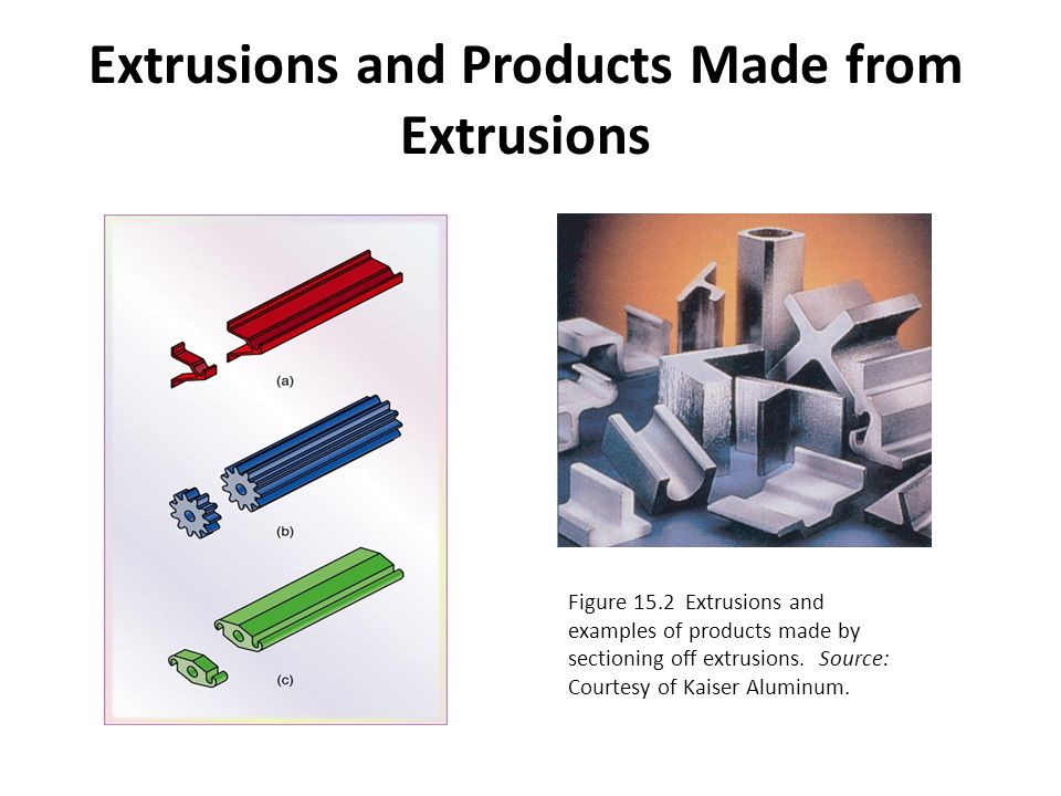 Extrusions and Products Made from Extrusions