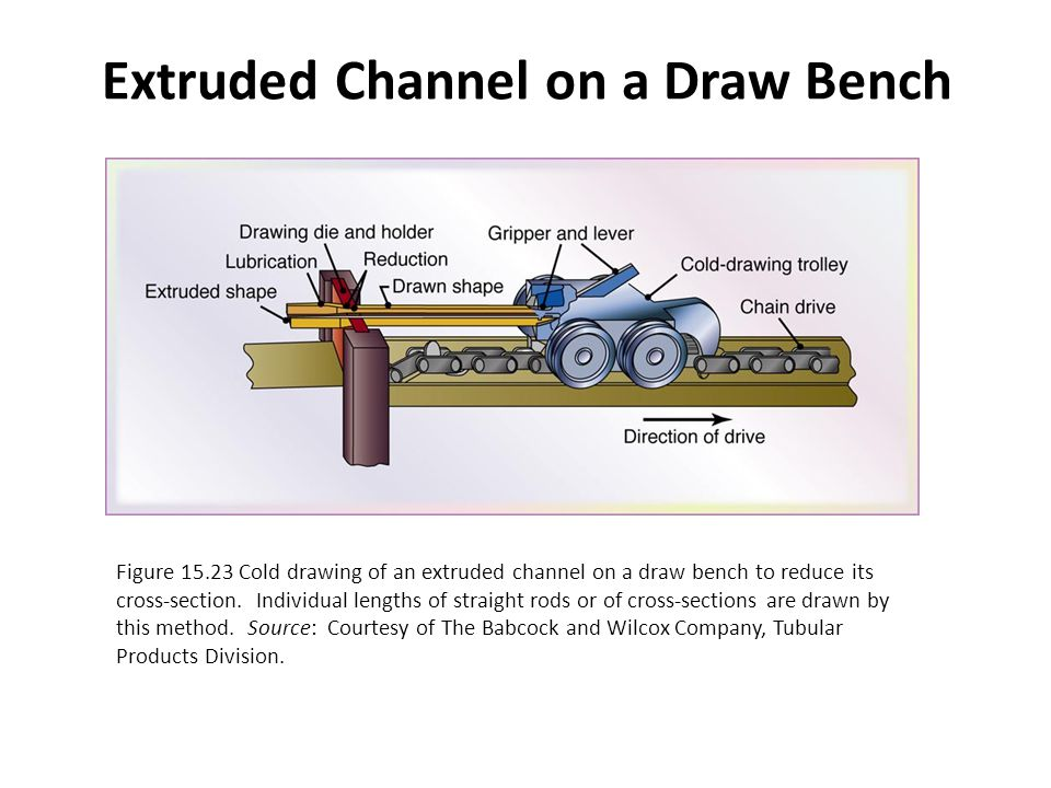 Extruded Channel on a Draw Bench