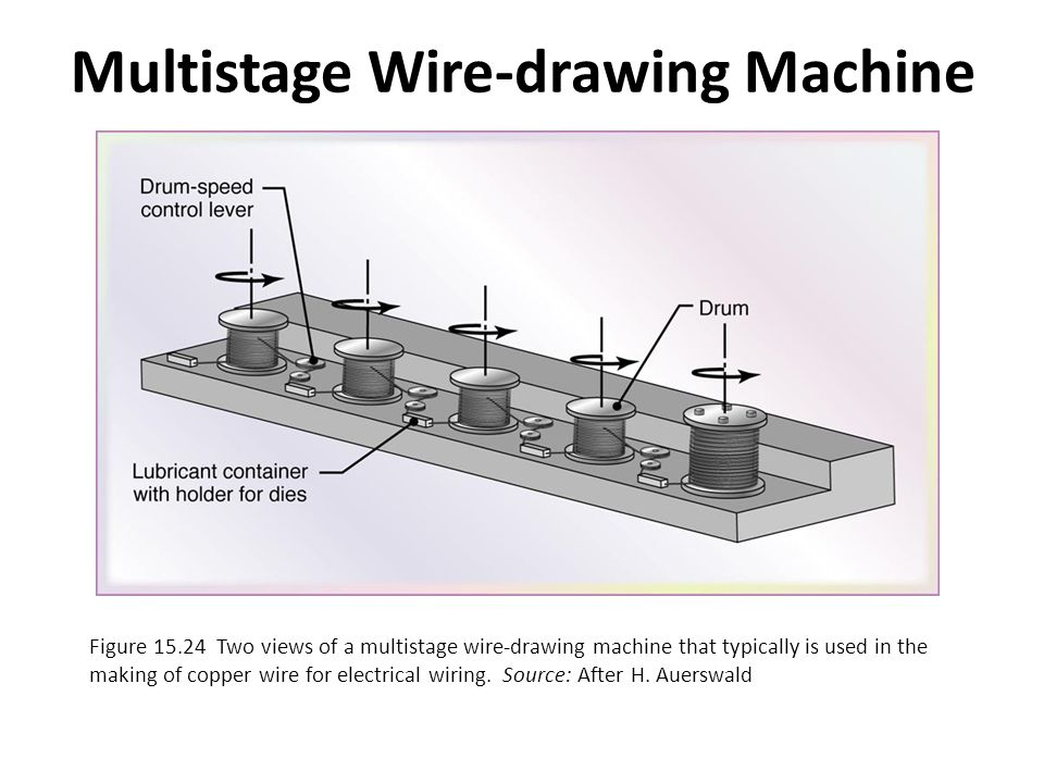 Multistage Wire-drawing Machine