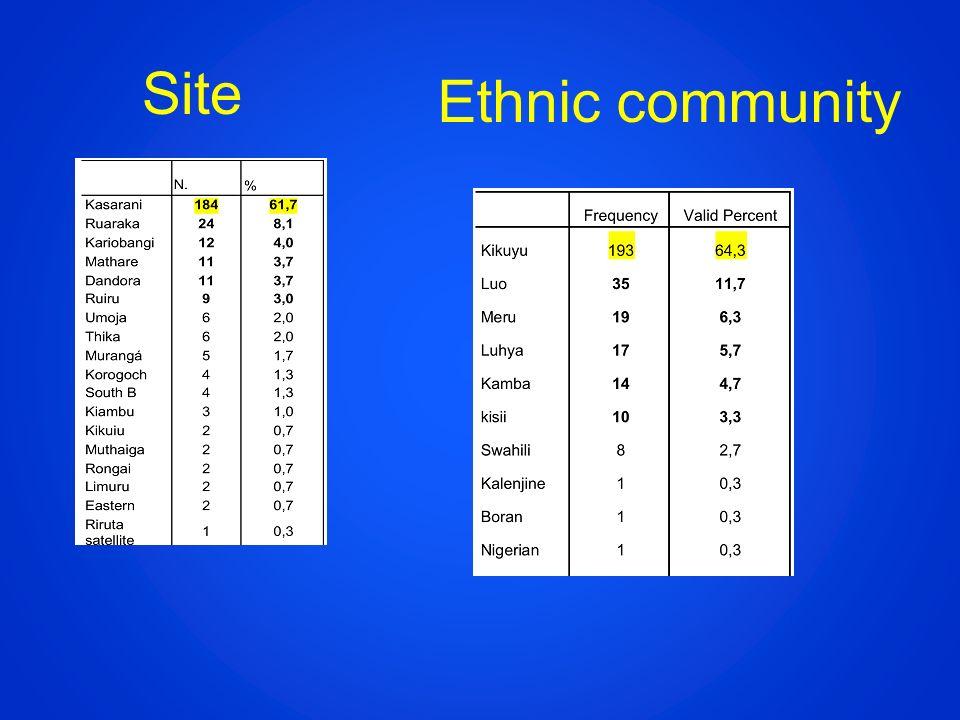Site Ethnic community