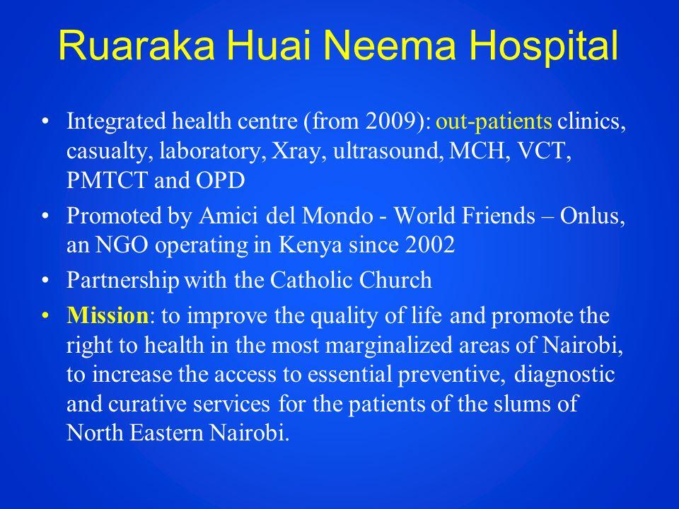 Ruaraka Huai Neema Hospital