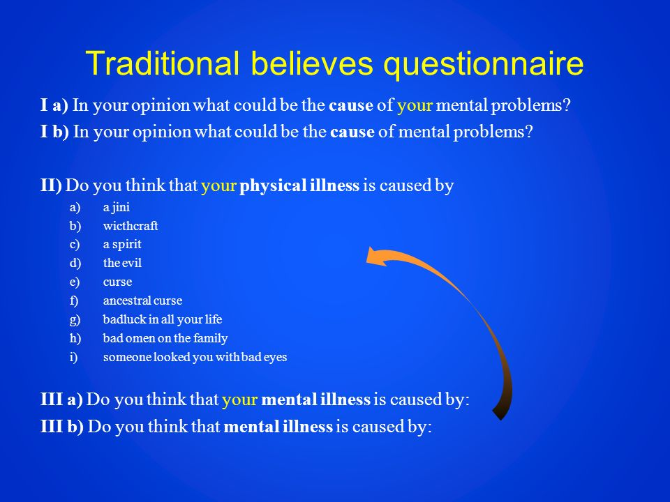 Traditional believes questionnaire
