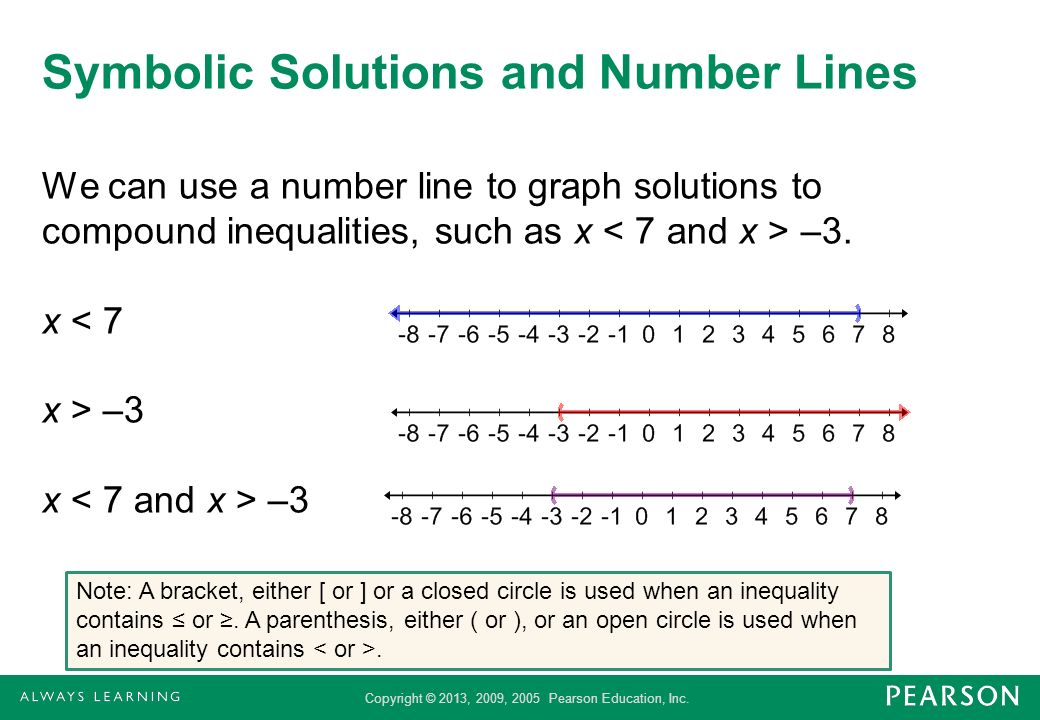 Symbolic Solutions and Number Lines