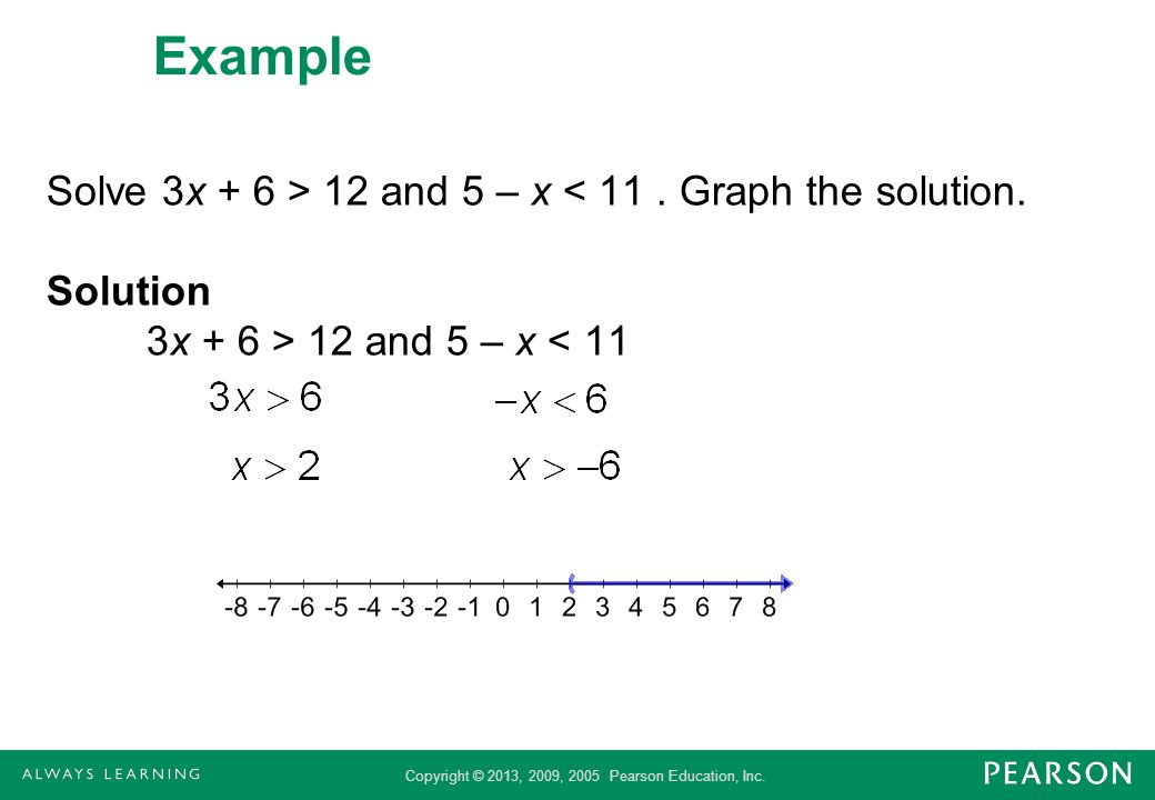 Example Solve 3x + 6 > 12 and 5 – x < 11 . Graph the solution. Solution 3x + 6 > 12 and 5 – x < 11