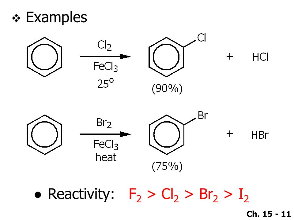 Examples Reactivity: F2 > Cl2 > Br2 > I2
