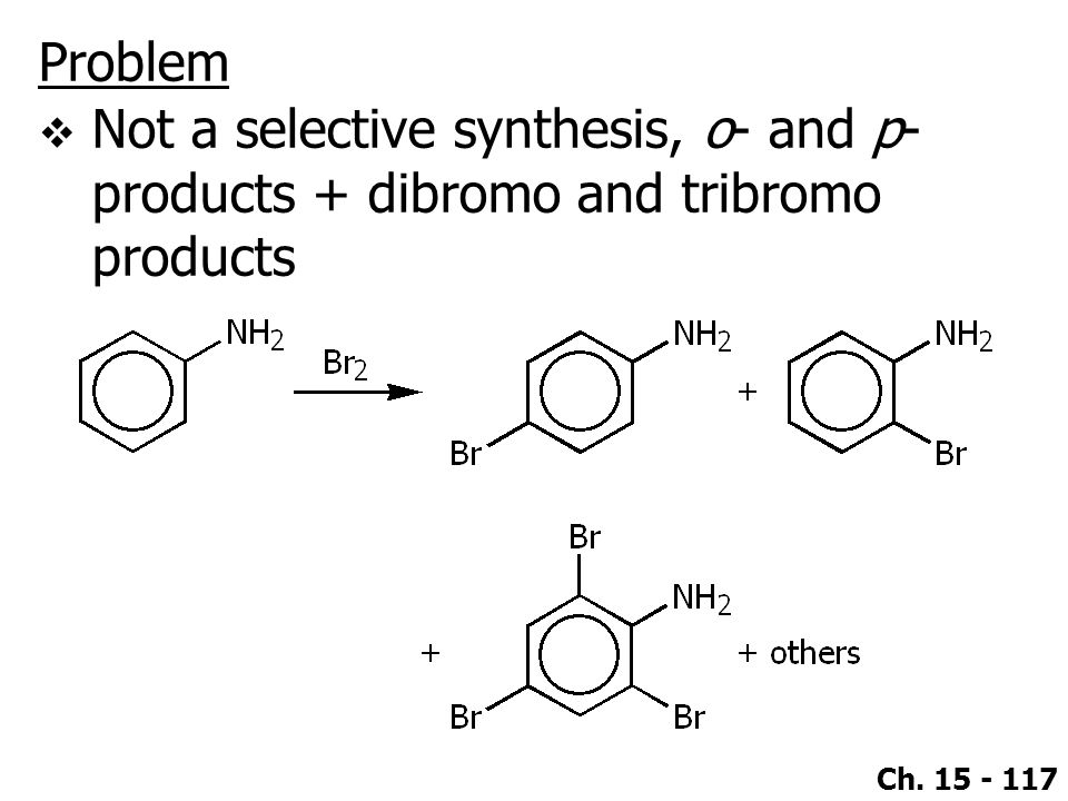 Problem Not a selective synthesis, o- and p-products + dibromo and tribromo products