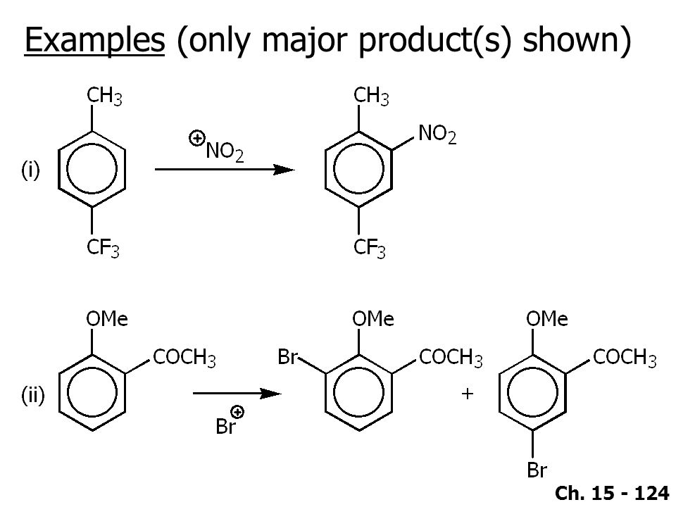 Examples (only major product(s) shown)