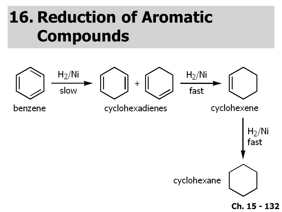 Reduction of Aromatic Compounds