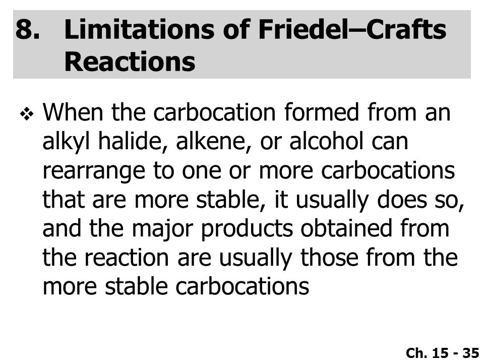 Limitations of Friedel–Crafts Reactions