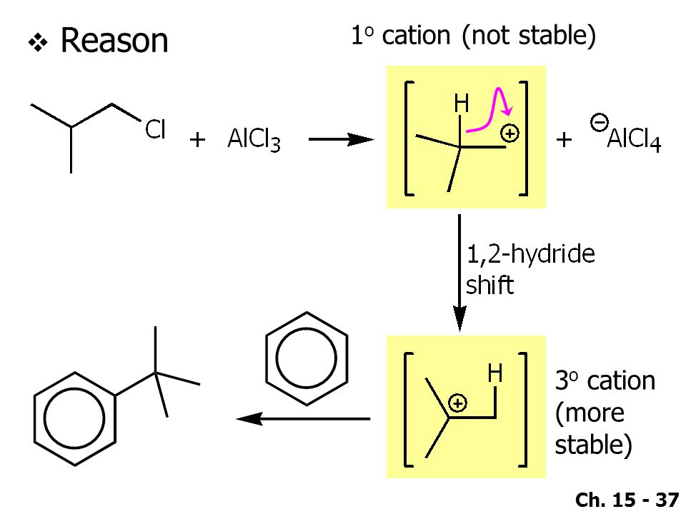 Reason 1o cation (not stable) 3o cation (more stable)