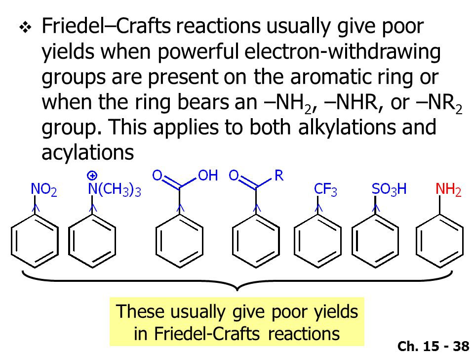 These usually give poor yields in Friedel-Crafts reactions