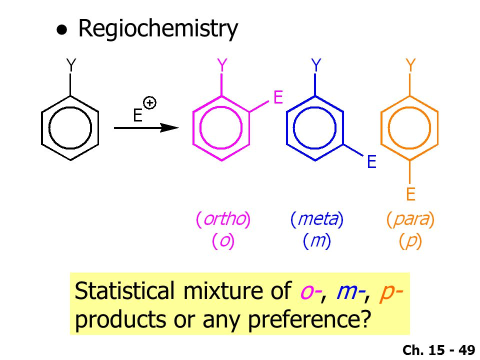 Regiochemistry Statistical mixture of o-, m-, p- products or any preference