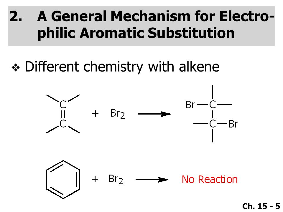A General Mechanism for Electro- philic Aromatic Substitution