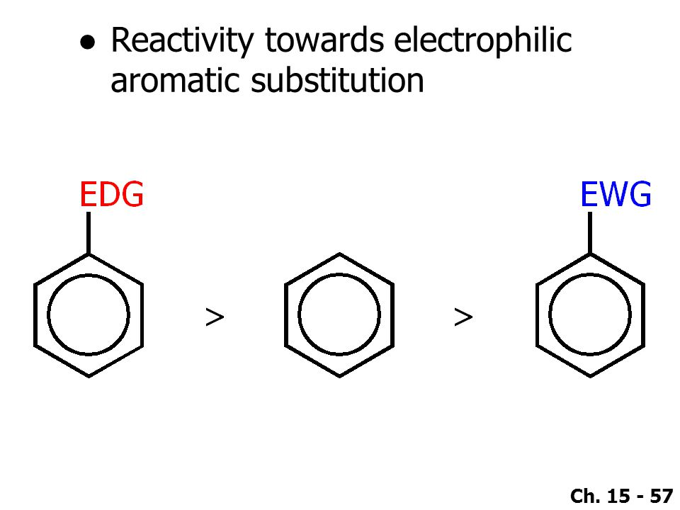 Reactivity towards electrophilic aromatic substitution