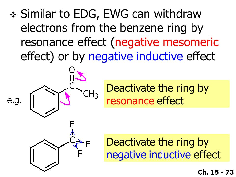 Similar to EDG, EWG can withdraw electrons from the benzene ring by resonance effect (negative mesomeric effect) or by negative inductive effect