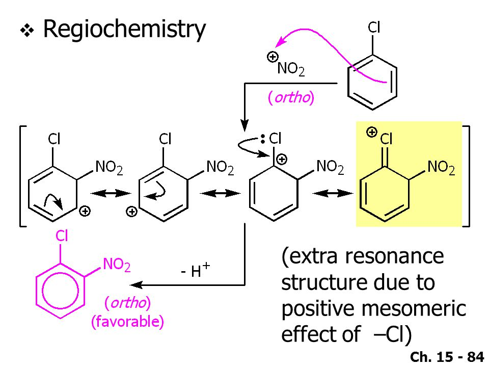 Regiochemistry (extra resonance structure due to positive mesomeric effect of –Cl)
