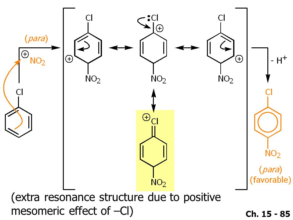 (extra resonance structure due to positive mesomeric effect of –Cl)