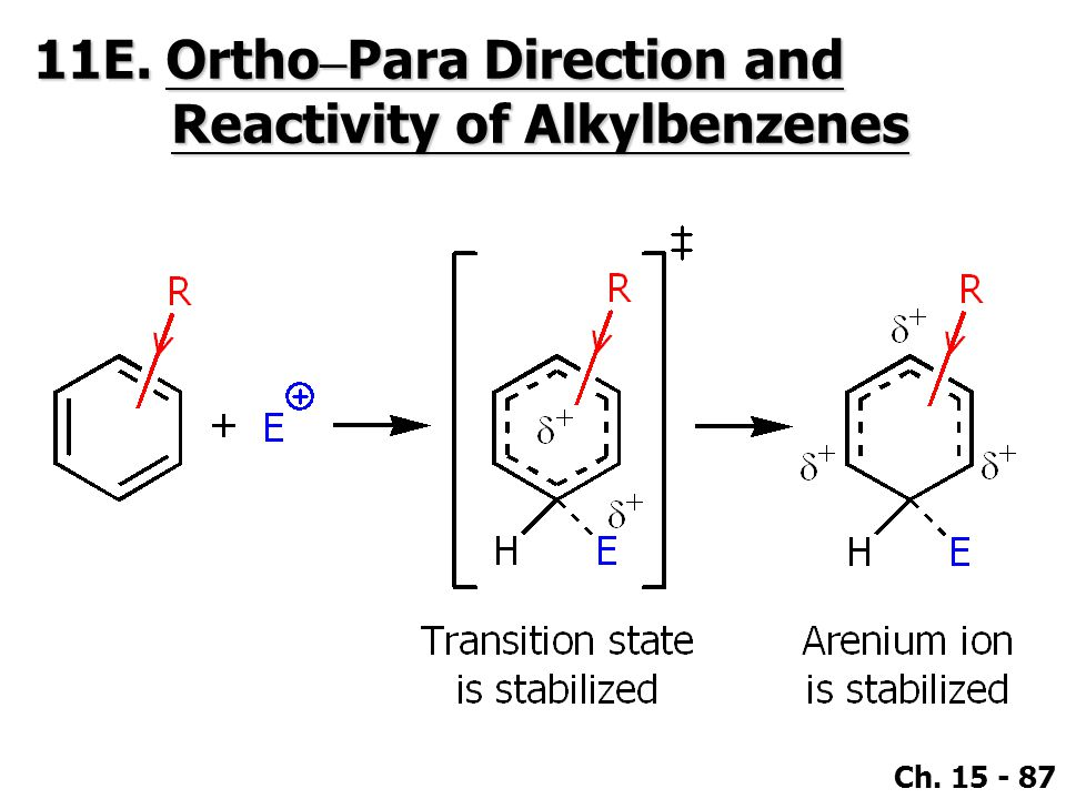 11E. Ortho–Para Direction and Reactivity of Alkylbenzenes